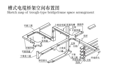 山东临沂久玖电缆桥架厂--电缆桥架示意图